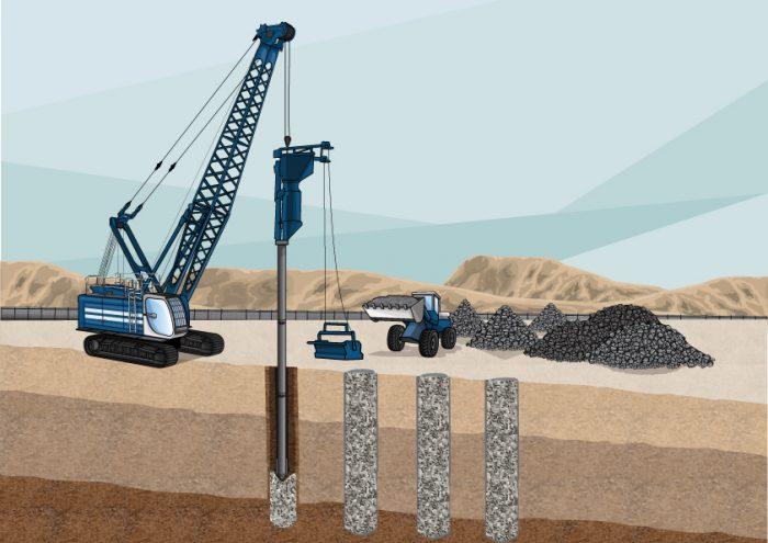 Dry Stone Column Sc Rekakarya Geoteknik